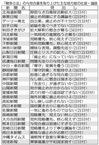 戦争立法についての各紙報道.jpg
