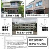 阿佐谷地域の再編.jpg