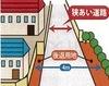 狭あい道路拡幅.jpg