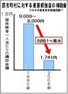 国保料の推移.jpg