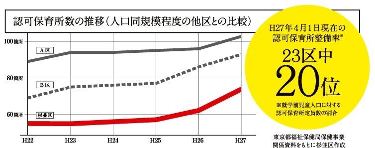 http://yamadakohei.jp/blog_upfile/%E4%BF%9D%E8%82%B2%E7%B7%8A%E6%80%A5%E4%BA%8B%E6%85%8B%E5%AE%A3%E8%A8%80%EF%BC%91.jpg