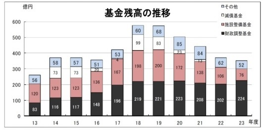 http://yamadakohei.jp/blog_upfile/%E5%9F%BA%E9%87%91%E6%AE%8B%E9%AB%98.jpg