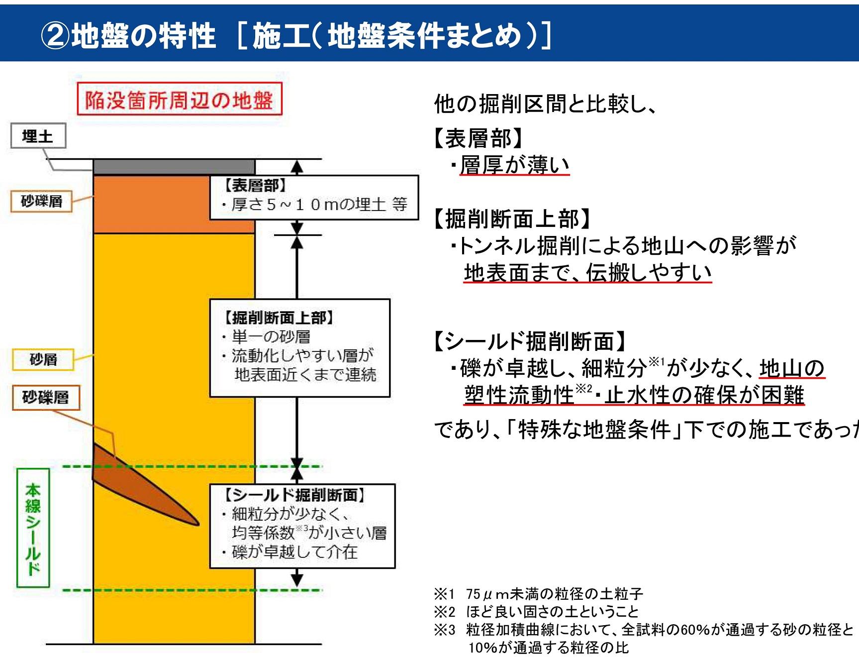 http://yamadakohei.jp/blog_upfile/%E5%A4%96%E7%92%B0%E5%9C%B0%E4%B8%AD%E9%99%A5%E6%B2%A1%E4%B8%AD%E9%96%93%E5%A0%B1%E5%91%8A1.jpg