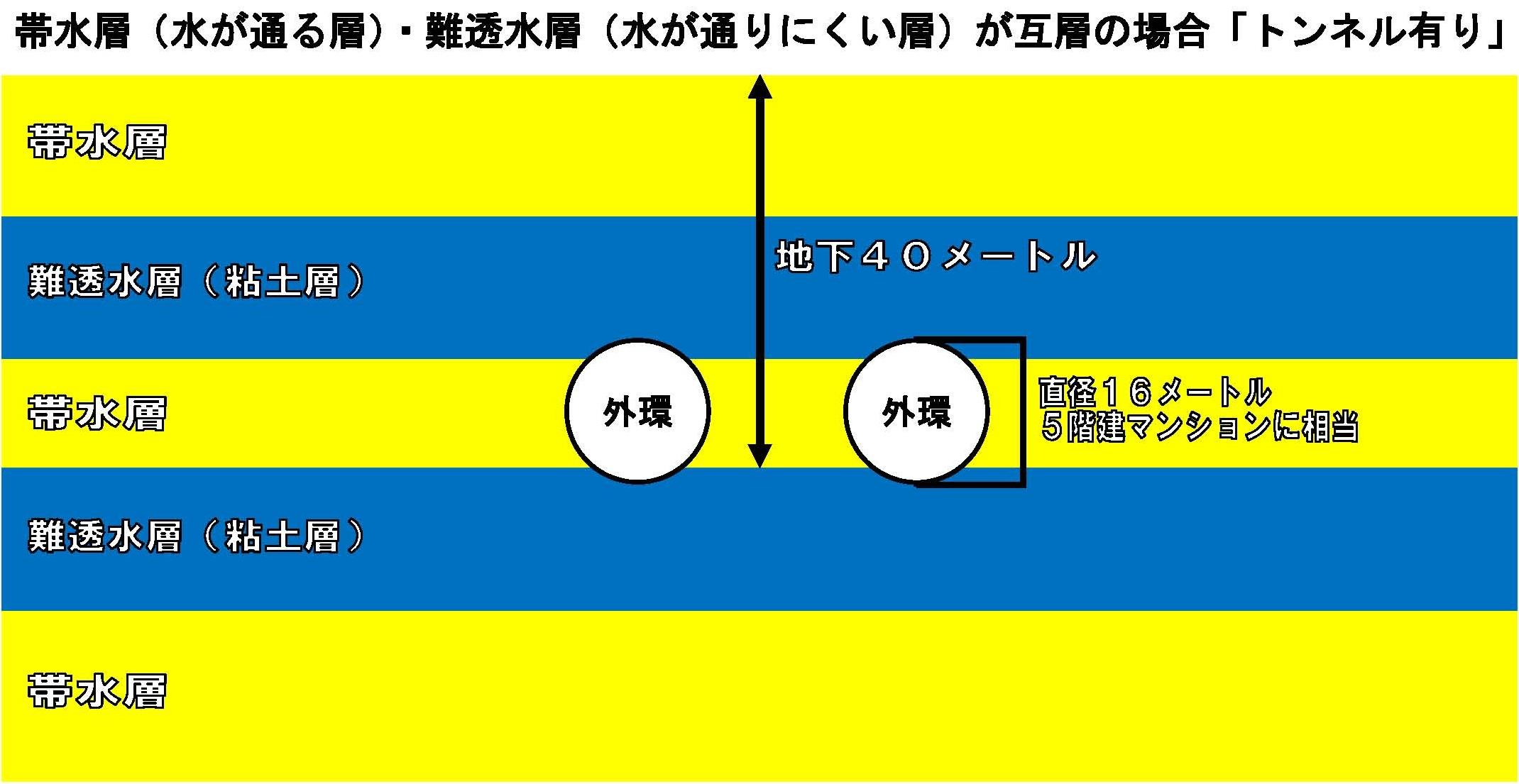 http://yamadakohei.jp/blog_upfile/%E5%B8%AF%E6%B0%B4%E5%B1%A4%E8%B3%87%E6%96%992.jpg