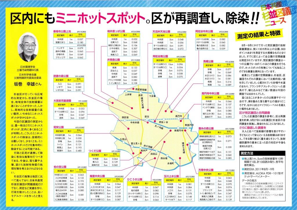 http://yamadakohei.jp/blog_upfile/%E6%94%BE%E5%B0%84%E7%B7%9A%E9%87%8F%E6%B8%AC%E5%AE%9A%E3%83%93%E3%83%A9.jpg