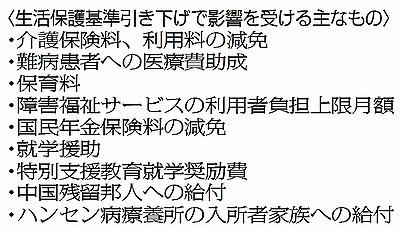 http://yamadakohei.jp/blog_upfile/%E7%94%9F%E4%BF%9D%E5%BC%95%E3%81%8D%E4%B8%8B%E3%81%92%E5%BD%B1%E9%9F%BF.jpg