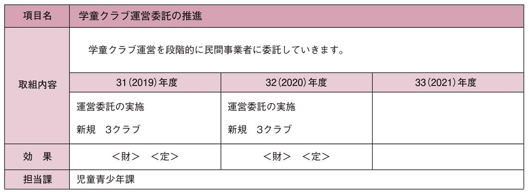 http://yamadakohei.jp/blog_upfile/%E8%A1%8C%E8%B2%A1%E6%94%BF%E6%94%B9%E9%9D%A9%E6%8E%A8%E9%80%B2%E8%A8%88%E7%94%BB.jpg