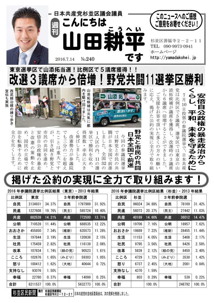 http://yamadakohei.jp/blog_upfile/%E9%80%B1%E5%88%8A%E5%B1%B1%E7%94%B0%E3%83%8B%E3%83%A5%E3%83%BC%E3%82%B9240_01.jpg