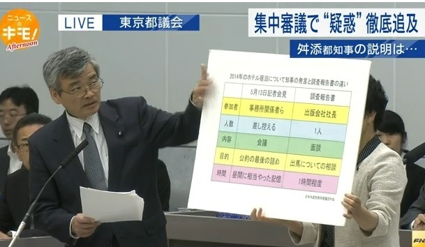 http://yamadakohei.jp/blog_upfile/%E9%83%BD%E8%AD%B0%E5%9B%A3%E8%BF%BD%E5%8F%8A%EF%BC%91.jpg