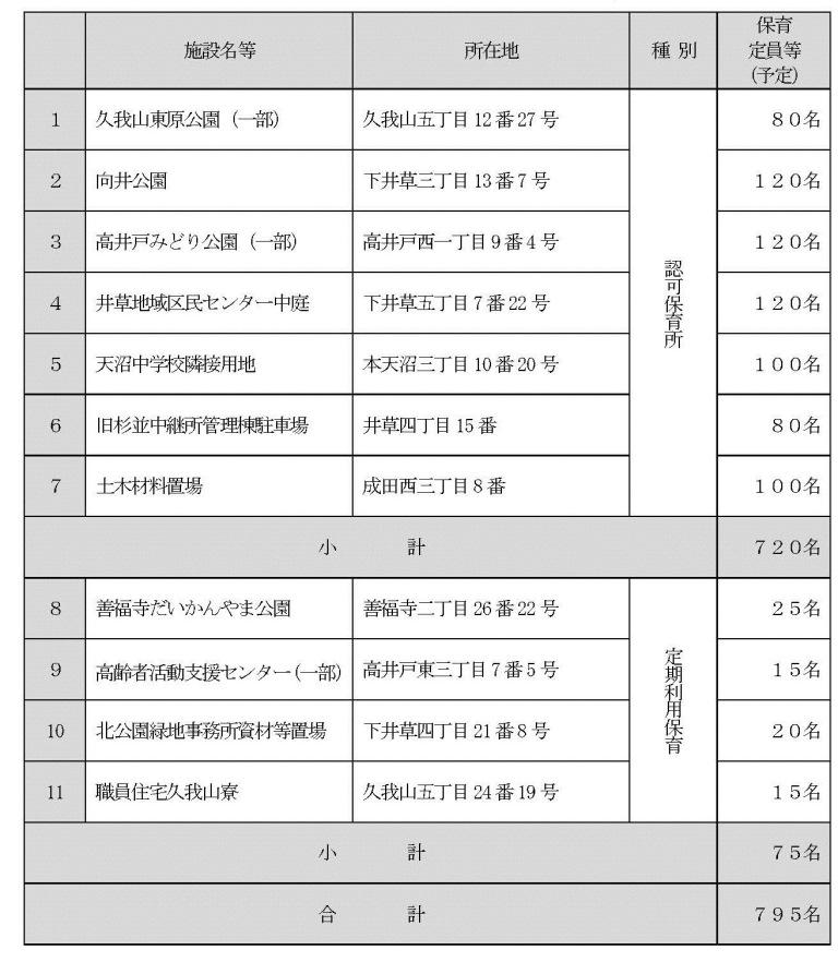 http://yamadakohei.jp/blog_upfile/11%E7%AE%87%E6%89%80%E3%81%AE%E5%8C%BA%E6%9C%89%E5%9C%B0.jpg