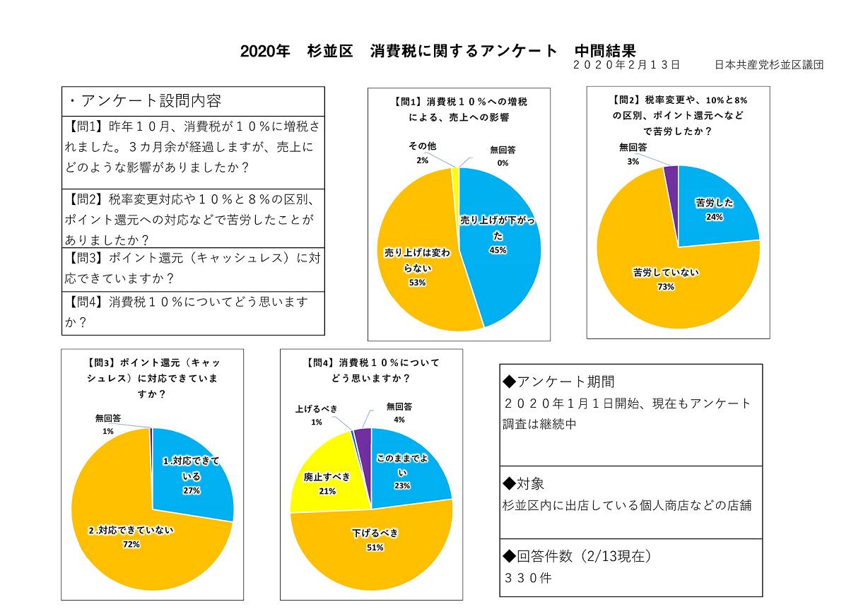 http://yamadakohei.jp/blog_upfile/2020%E5%B9%B4%E6%B6%88%E8%B2%BB%E7%A8%8E%E3%82%A2%E3%83%B3%E3%82%B1%E3%83%BC%E3%83%88_%E9%9B%86%E8%A8%88%E8%A1%A8%EF%BC%882020.02.13%EF%BC%89_02.png