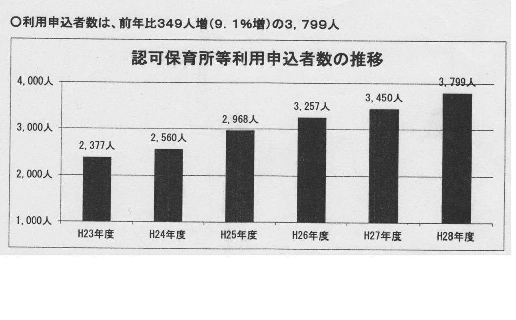 http://yamadakohei.jp/blog_upfile/28%E5%B9%B4%E5%BA%A6%E8%AA%8D%E5%8F%AF%E4%BF%9D%E8%82%B2%E6%89%80%E7%94%B3%E8%AB%8B%E8%80%85.jpg