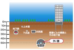 http://yamadakohei.jp/blog_upfile/kouzo_photo05.jpg